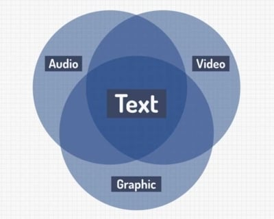 Content needs a Text foundation.