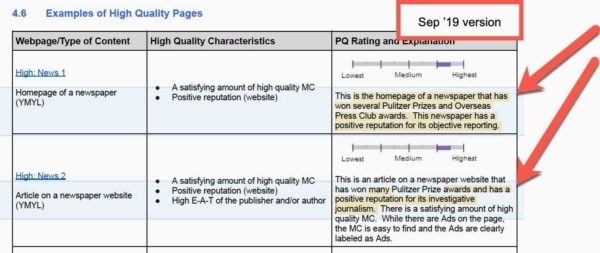 Google Quality Raters Guide, Sep 2019 Update 4 - Newspaper Quality: New.
