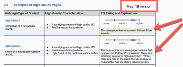 Google Quality Raters Guide, Sep 2019 Update 4 - Newspaper Quality: Old.