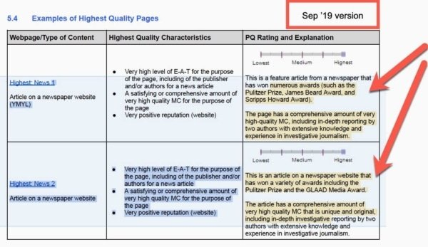 Google Quality Raters Guide, Sep 2019 Update 9 - Highest Quality News: New.