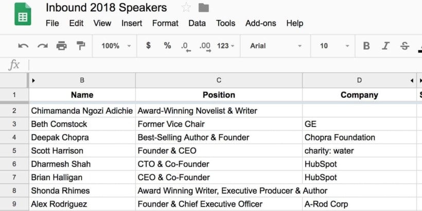 Inbound 2018 Breakout Speakers List Spreadsheet.