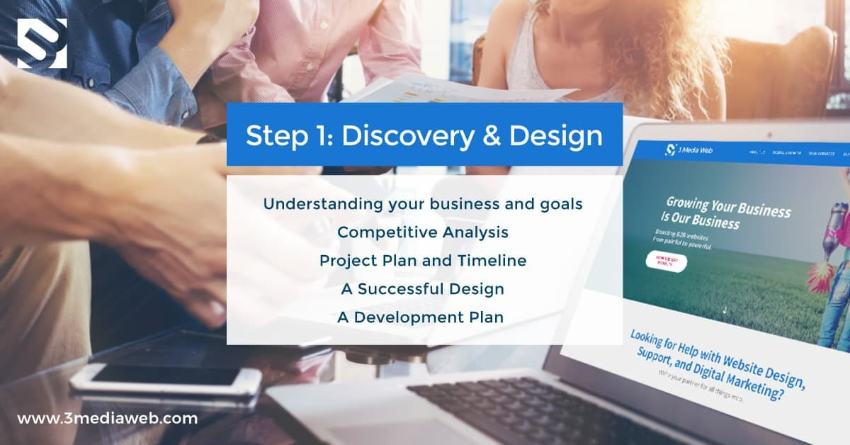 Web Design Process 5 Steps – 3 Media Web – 1 Discovery Design
