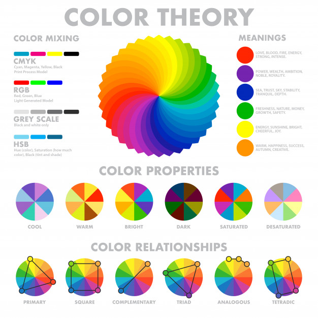 color theory as a visual element infographic