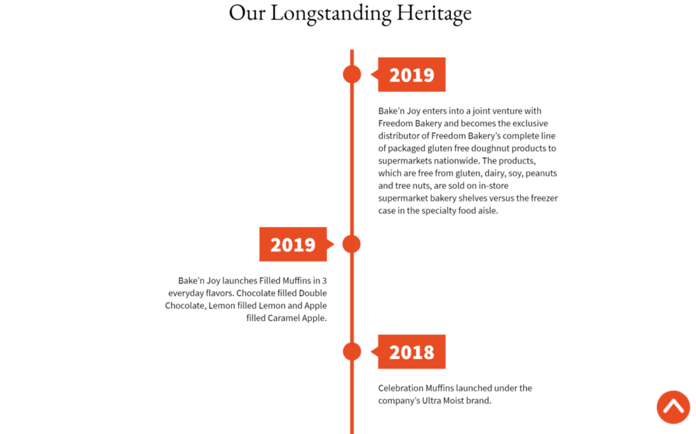 Example of a manufacturing website using a timeline to teach visitors more about the business' history